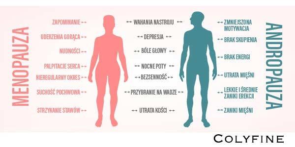 Światowy Dzień Menopauzy i Andropauzy